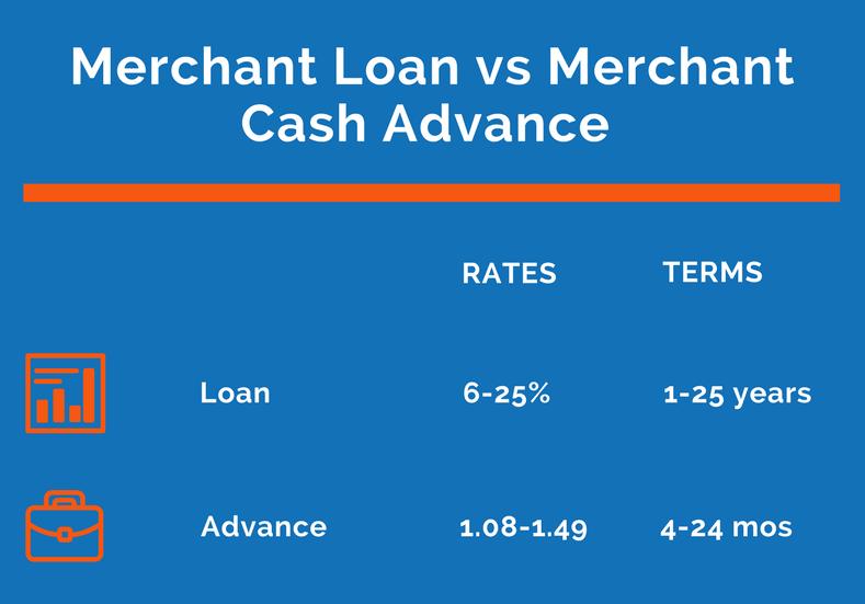 Quick cash loans cape town image 8