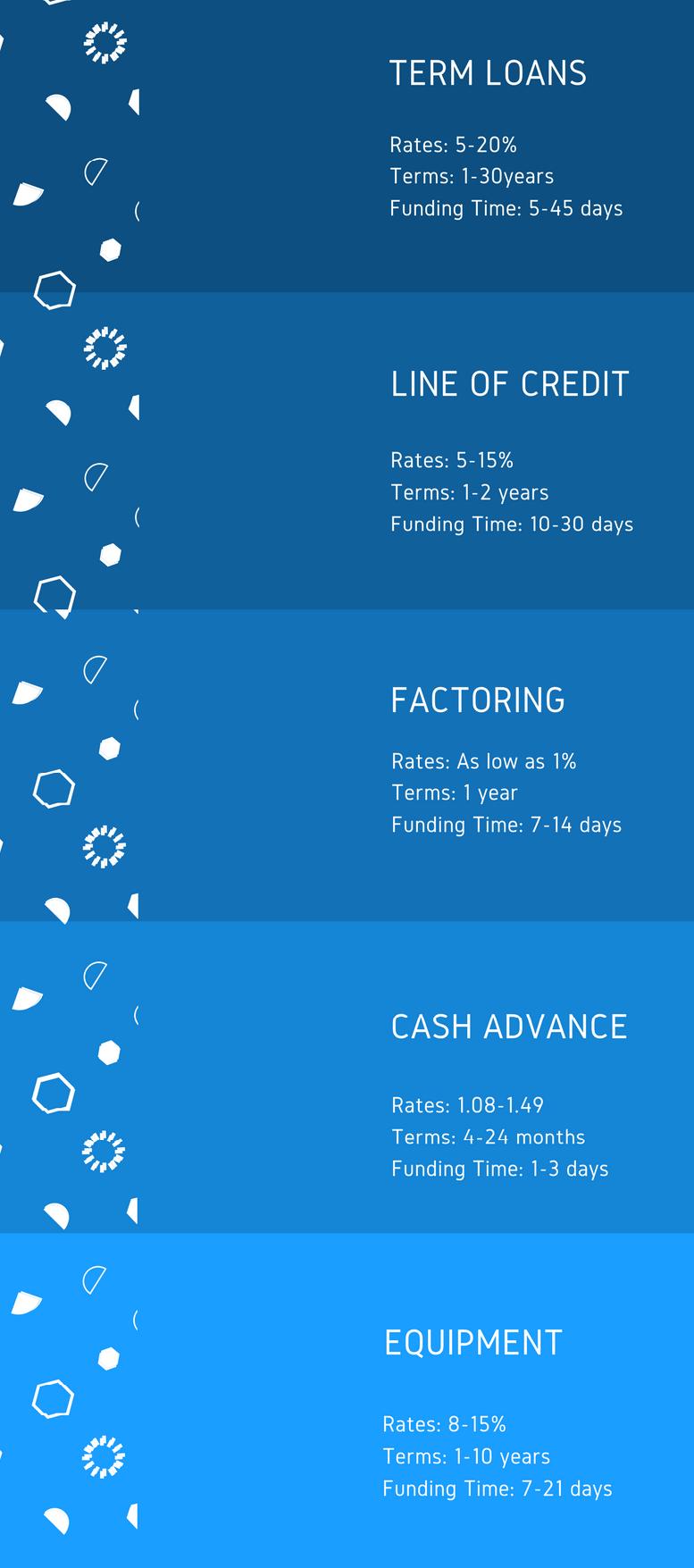 Rapid merchant cash advance image 5