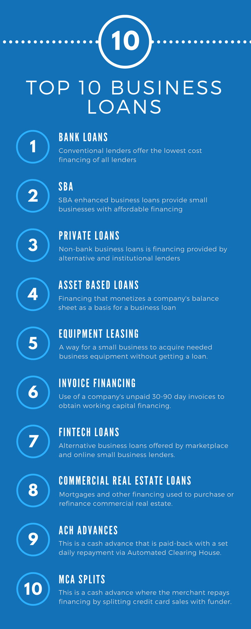 101 business loan tips advice for small businesses seeking loans the receivables used in an mca advance are credit card sales and repayment is made by splitting each days credit card sales with the funder until repaid reheart
