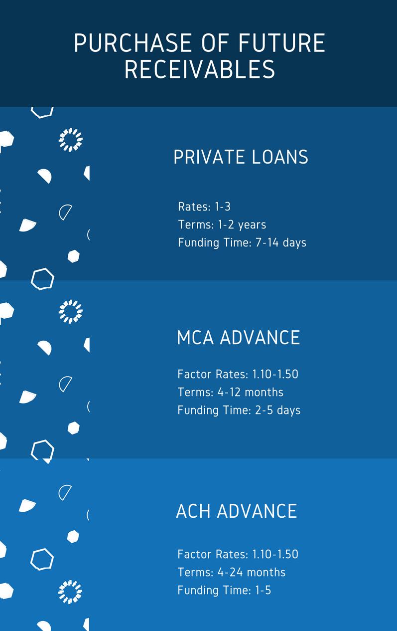 Cash loan places image 8